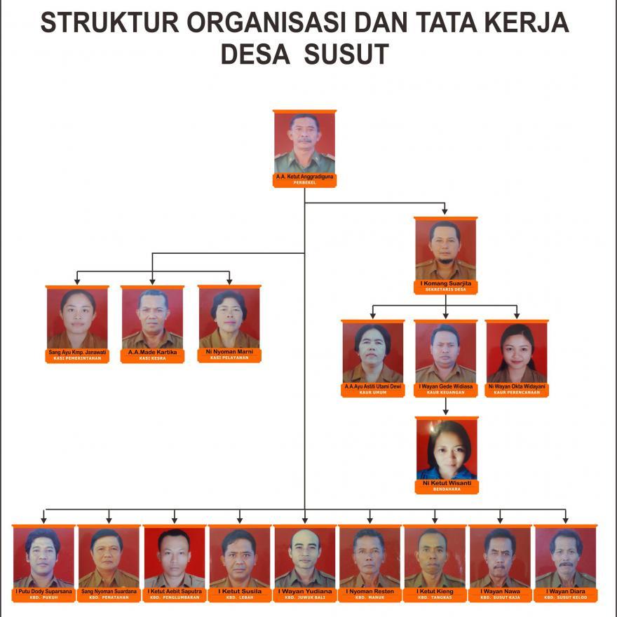 Pemerintah Desa